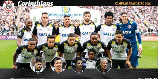 BRASILEIRÃO: Corinthians empata com Vasco e faz a festa antecipada… é campeão!